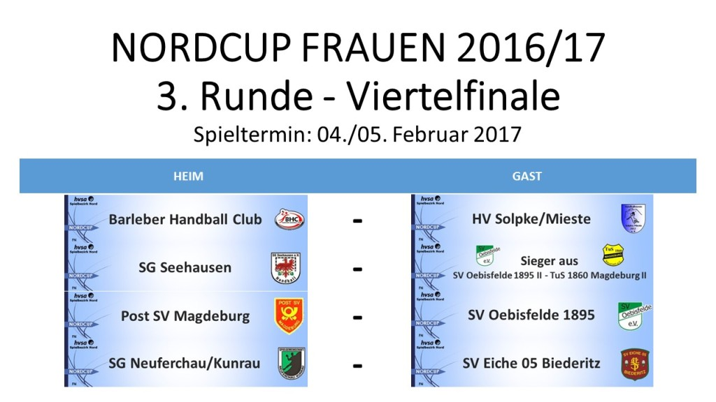 nordcup-frauen-2016